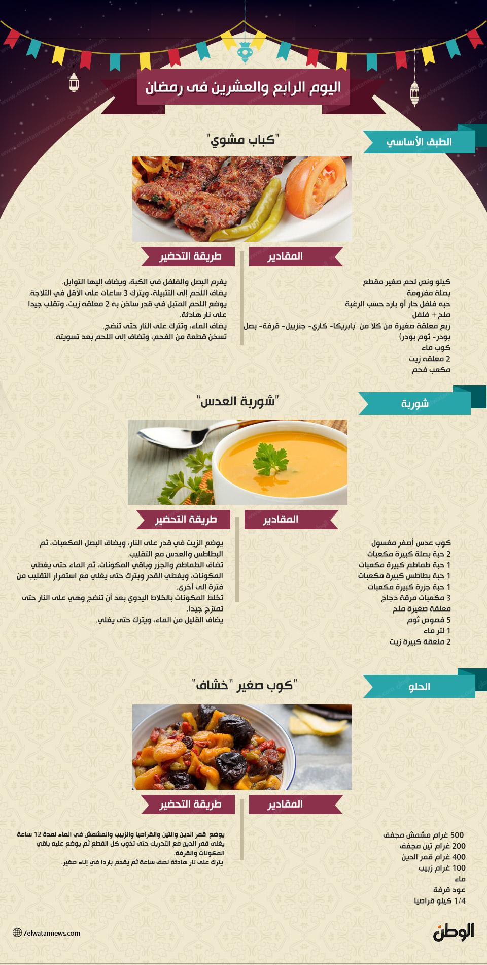 """اليوم الرابع و العشرين  رمضان أحلى.. مع فطار """"دايت"""""""